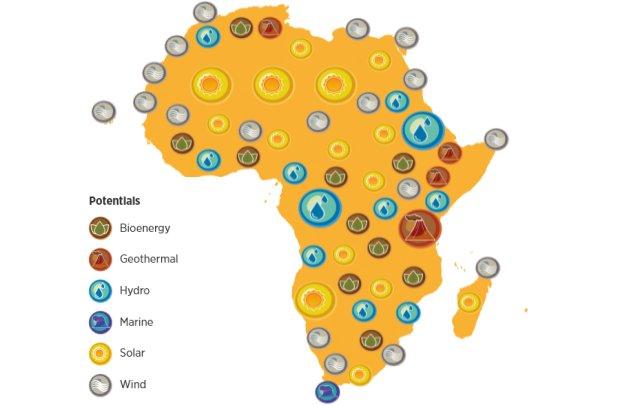 Potenziale-rinnovabili-in-Africa